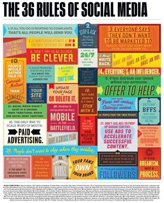 the_36_rules_of_social_media